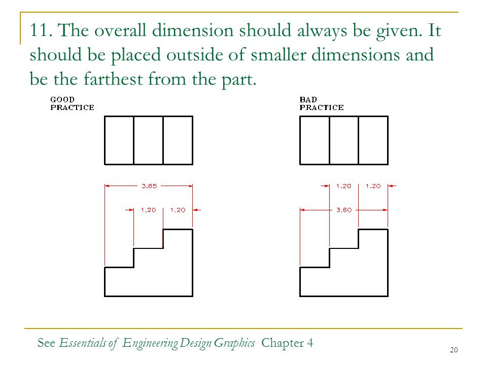 11. The overall dimension should always be given