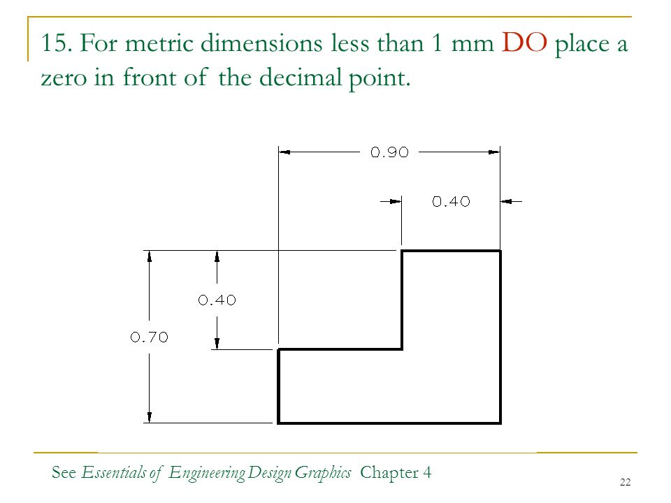 15. For metric dimensions less than 1 mm DO place a zero in front of the decimal point.