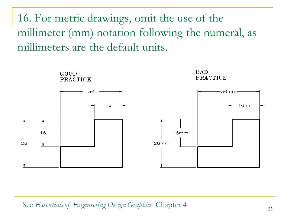 16. For metric drawings, omit the use of the millimeter (mm) notation following the numeral, as millimeters are the default units.