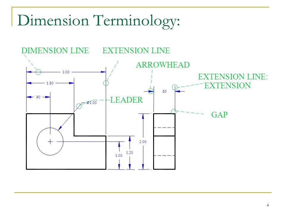 Dimension Terminology: