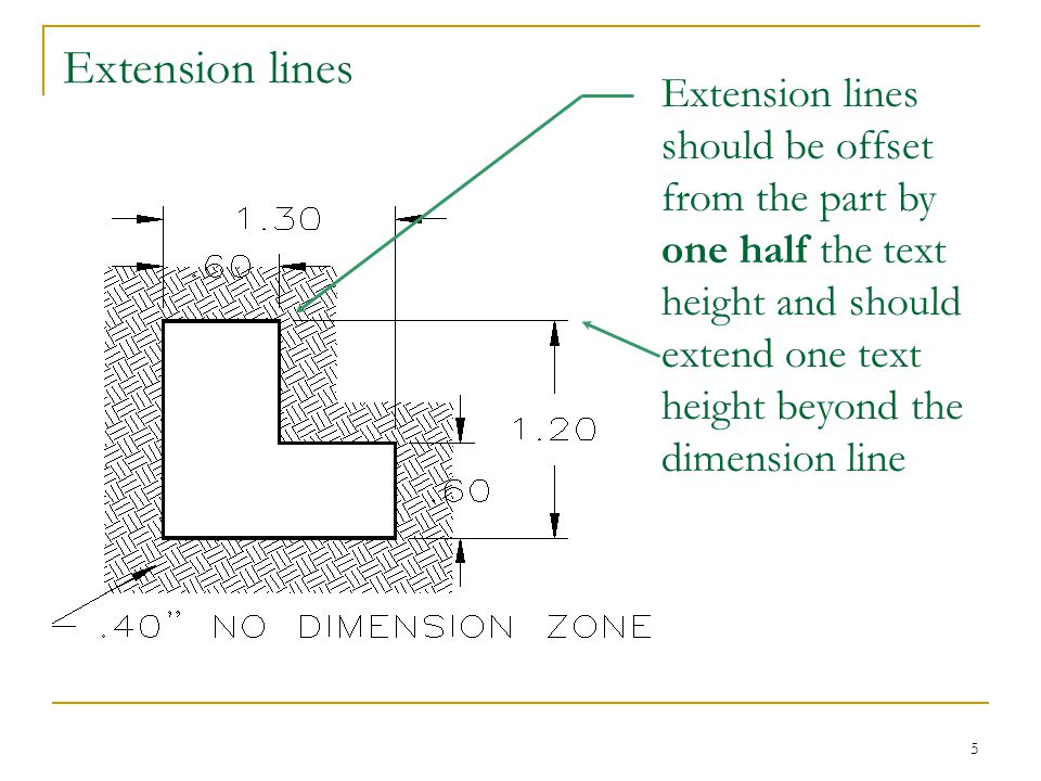 Extension lines