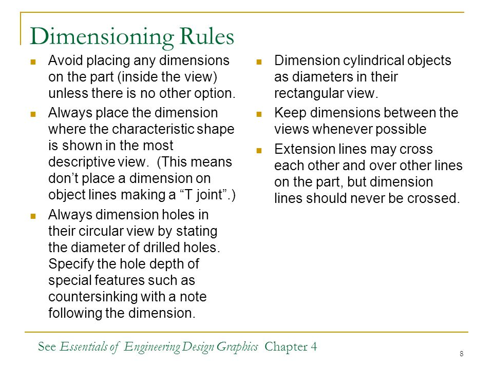 Dimensioning Rules Avoid placing any dimensions on the part (inside the view) unless there is no other option.
