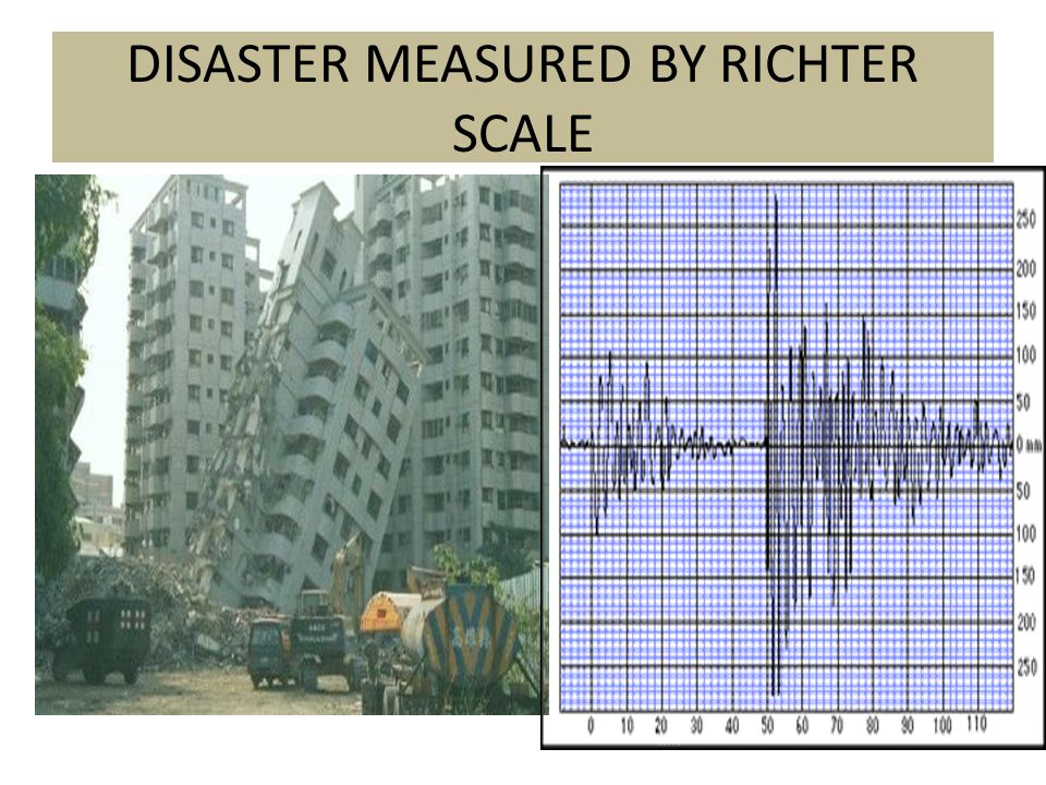 DISASTER MEASURED BY RICHTER SCALE