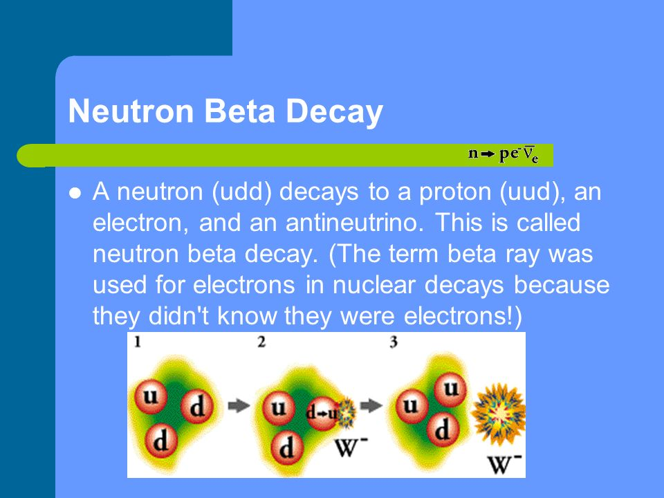 Neutron Beta Decay