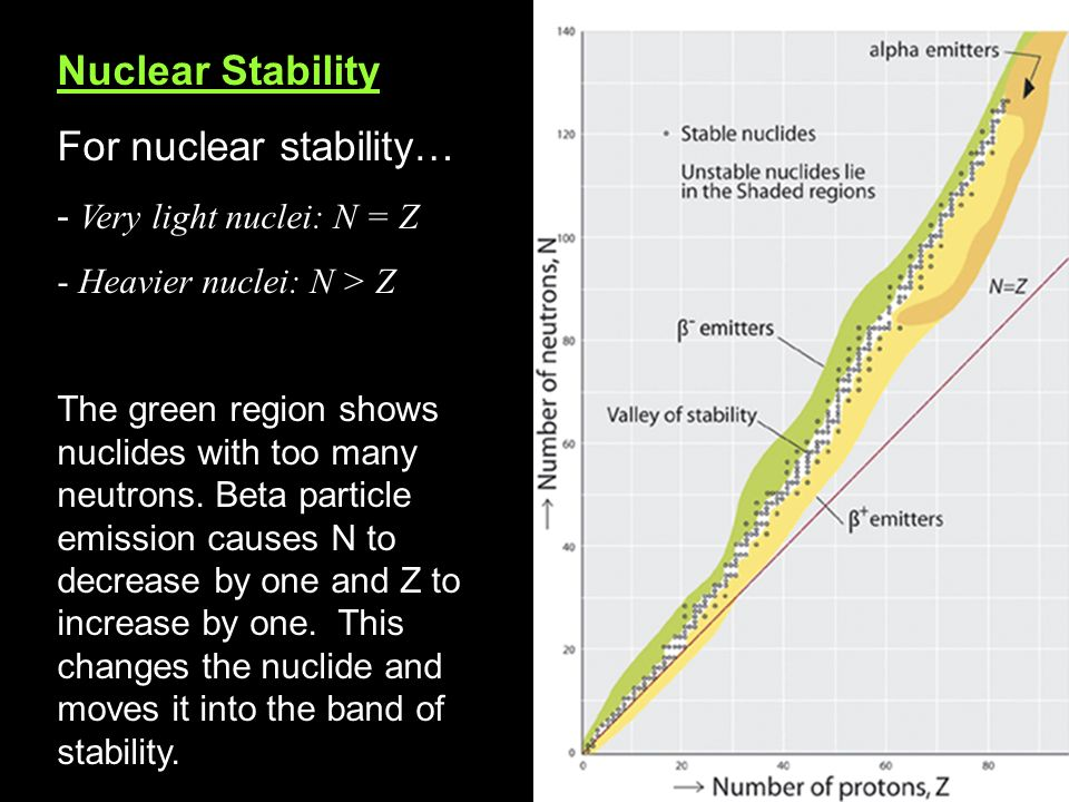 For nuclear stability…