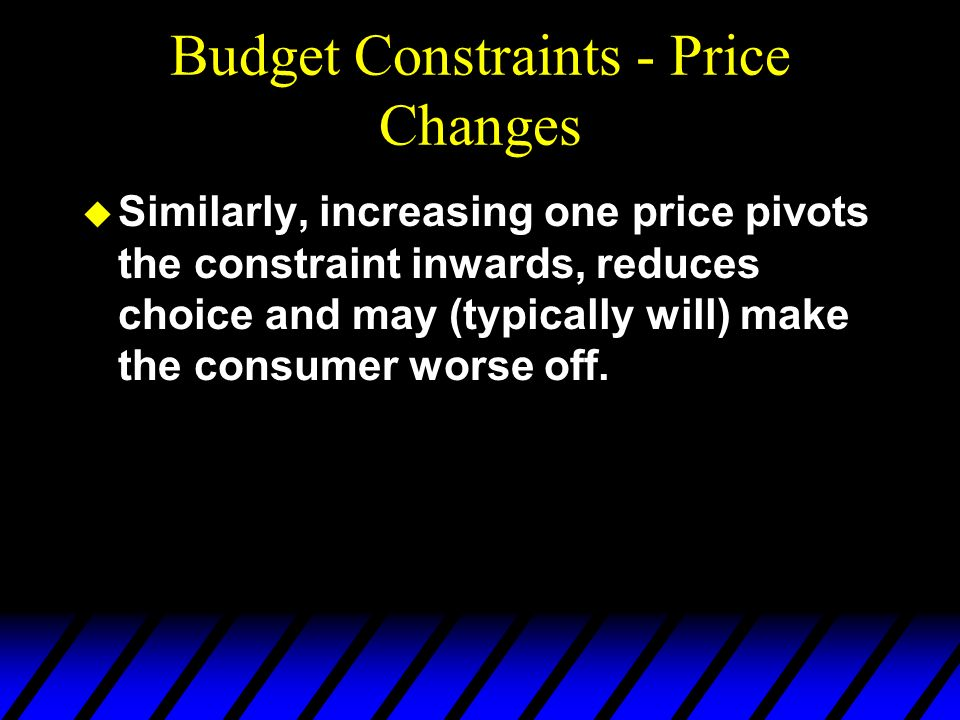 Budget Constraints - Price Changes