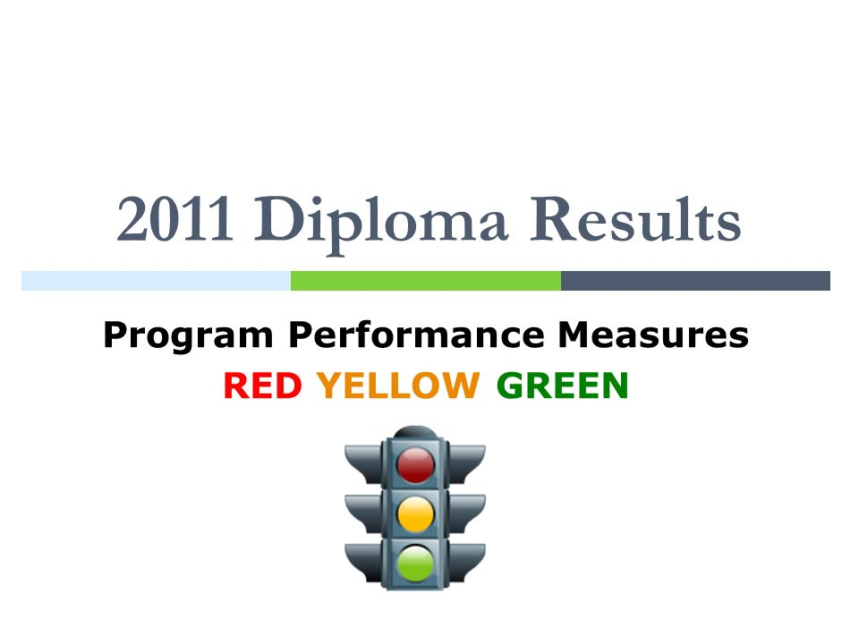 Program Performance Measures RED YELLOW GREEN