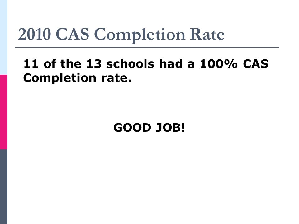 2010 CAS Completion Rate 11 of the 13 schools had a 100% CAS Completion rate. GOOD JOB!