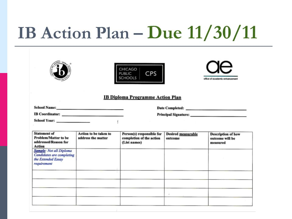 IB Action Plan – Due 11/30/11