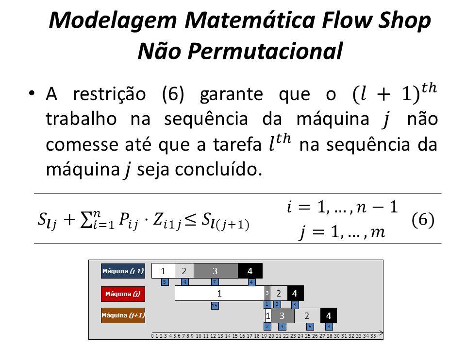 Modelagem Matemática Flow Shop Não Permutacional