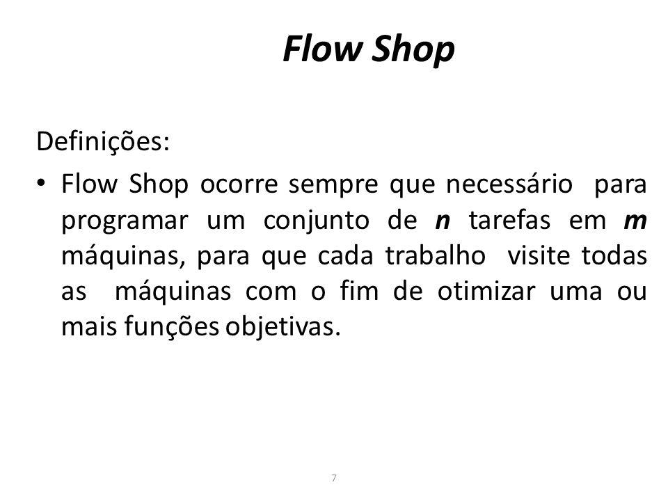 Flow Shop Definições: