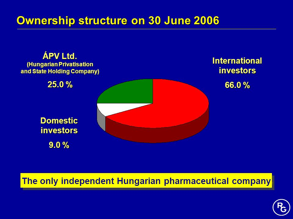 Ownership structure on 30 June 2006