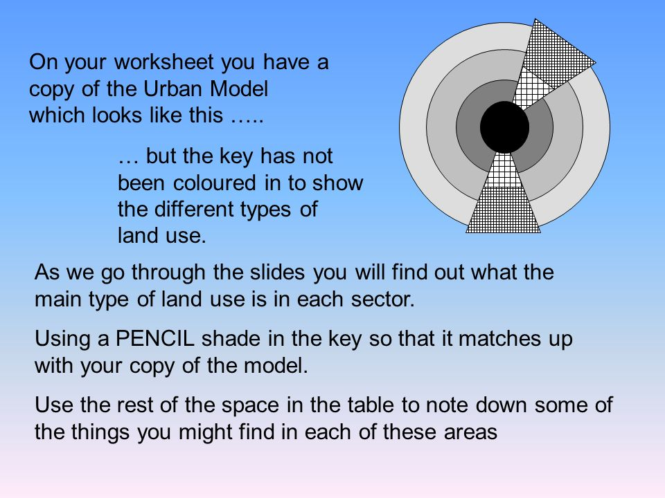 On your worksheet you have a copy of the Urban Model which looks like this …..