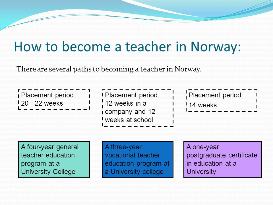 How to become a teacher in Norway: