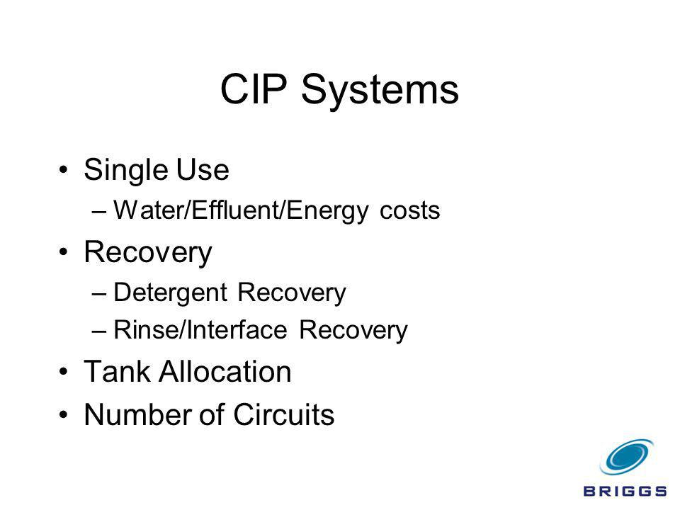 CIP Systems Single Use Recovery Tank Allocation Number of Circuits