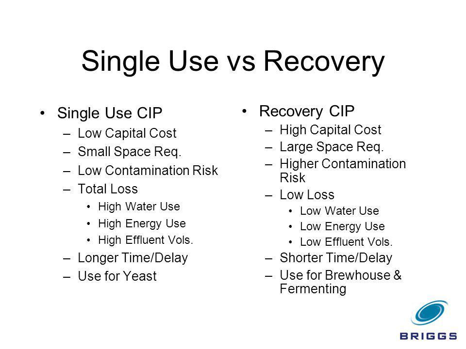 Single Use vs Recovery Single Use CIP Recovery CIP Low Capital Cost