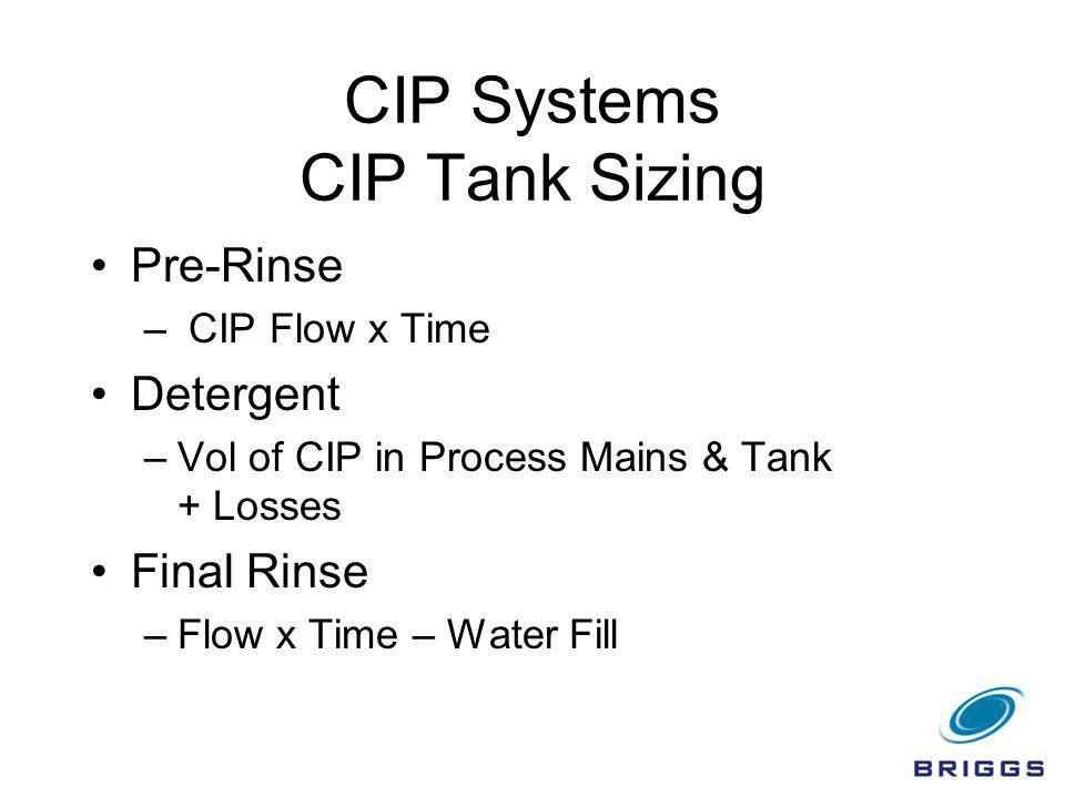 CIP Systems CIP Tank Sizing