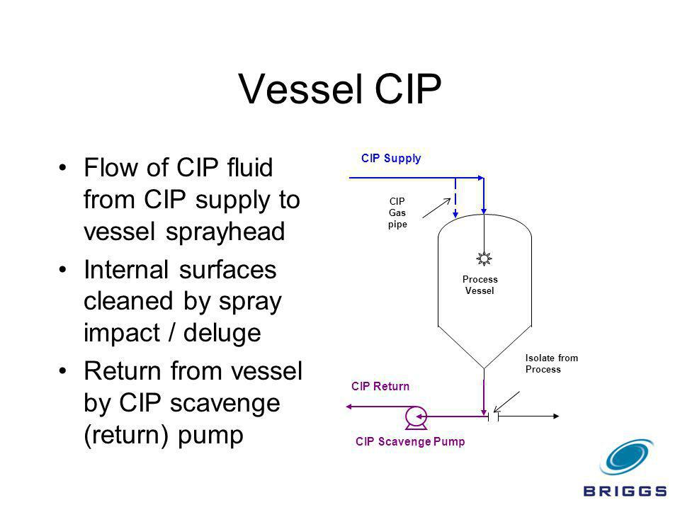 Vessel CIP Flow of CIP fluid from CIP supply to vessel sprayhead