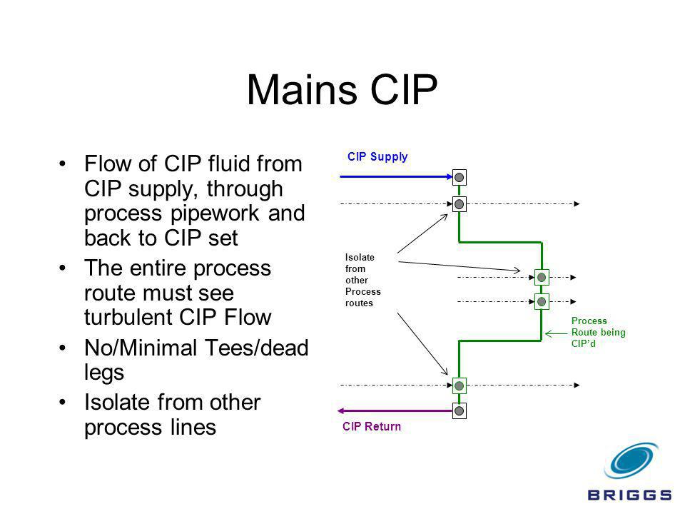 Mains CIP Flow of CIP fluid from CIP supply, through process pipework and back to CIP set. The entire process route must see turbulent CIP Flow.