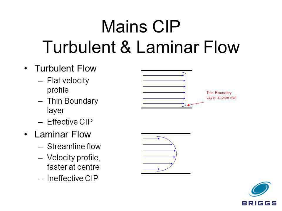 Mains CIP Turbulent & Laminar Flow