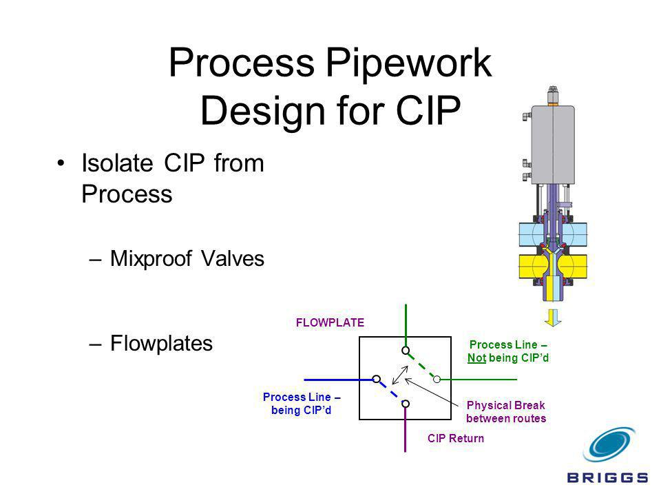 Process Pipework Design for CIP