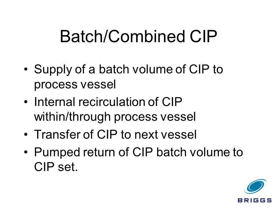 Batch/Combined CIP Supply of a batch volume of CIP to process vessel