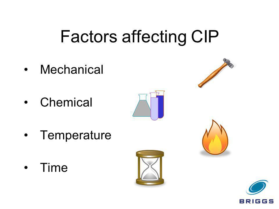 Factors affecting CIP Mechanical Chemical Temperature Time