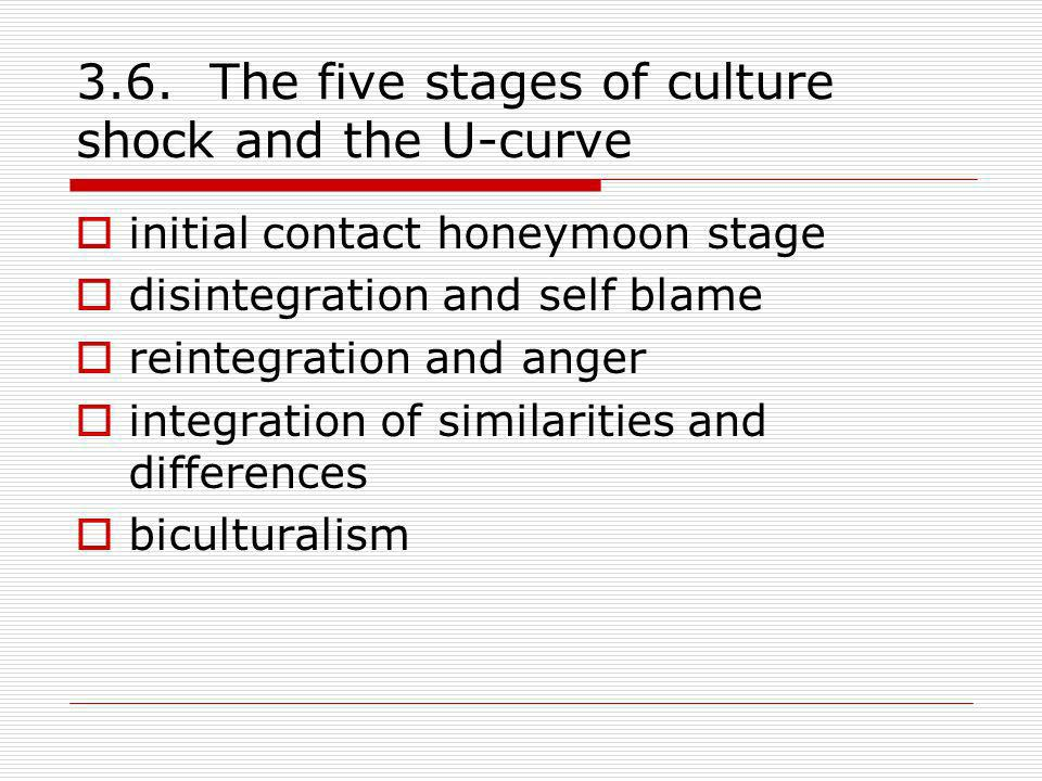 3.6. The five stages of culture shock and the U-curve