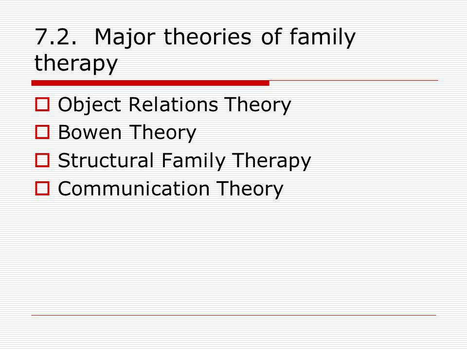 7.2. Major theories of family therapy