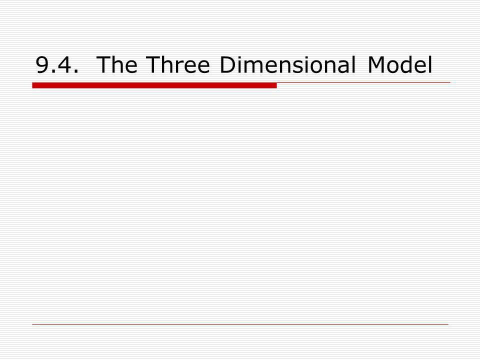 9.4. The Three Dimensional Model