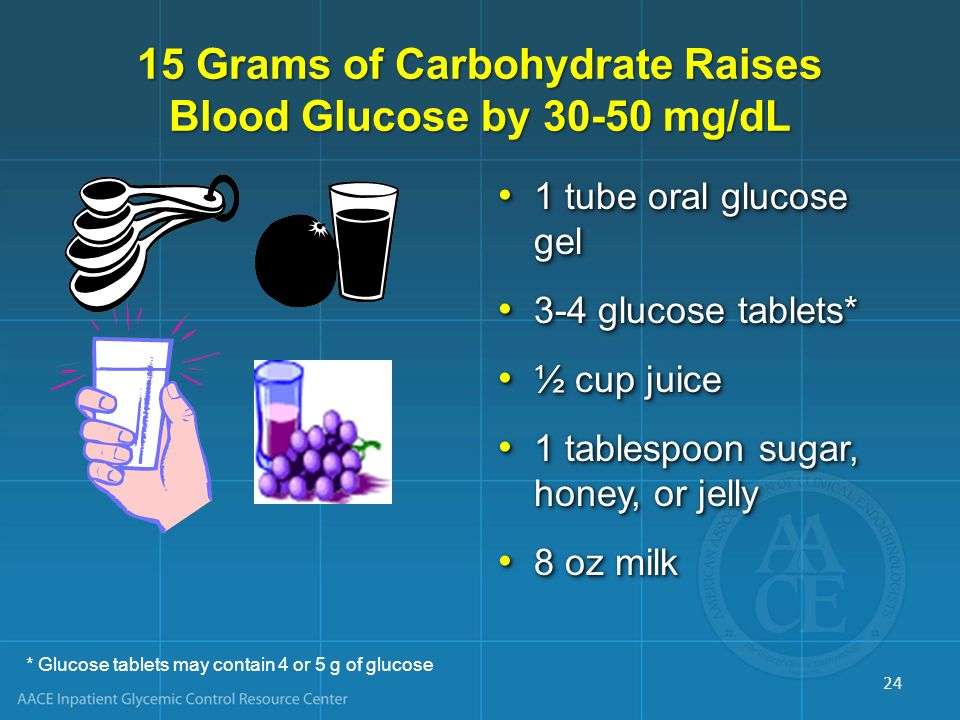 15 Grams of Carbohydrate Raises Blood Glucose by 30-50 mg/dL