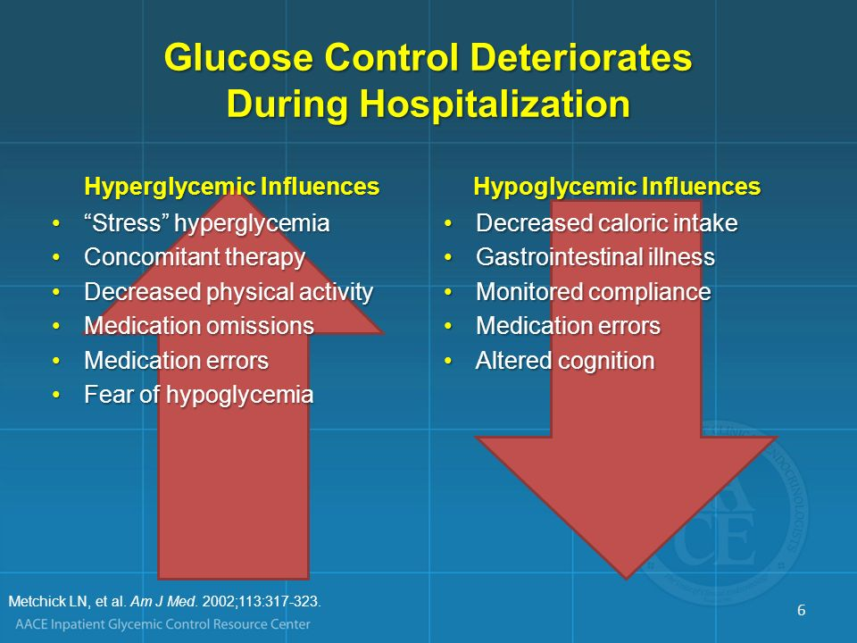 Glucose Control Deteriorates During Hospitalization