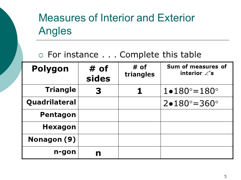 11 1 Angle Measures In Polygons Ppt Download