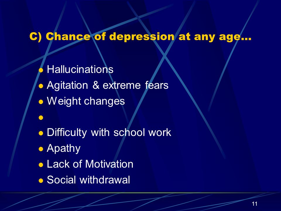 C) Chance of depression at any age…
