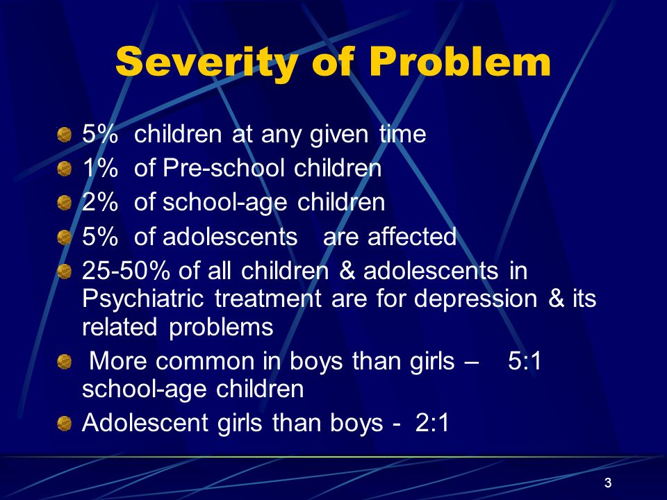 Severity of Problem 5% children at any given time