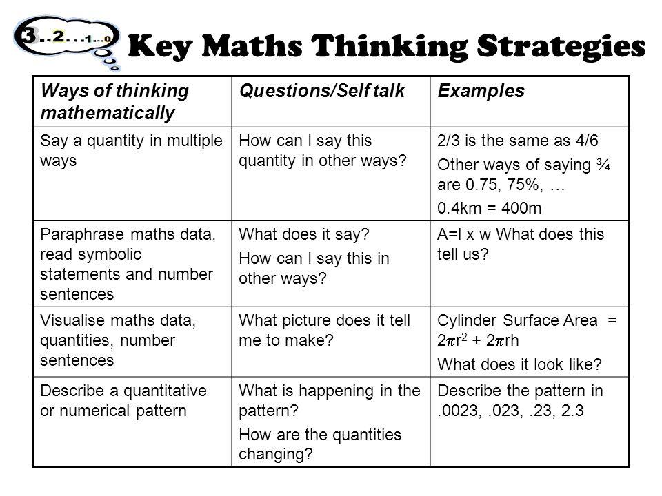 Key Maths Thinking Strategies