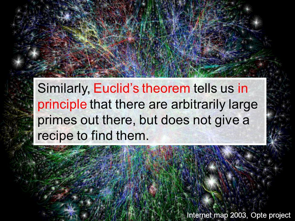 Similarly, Euclid's theorem tells us in principle that there are arbitrarily large primes out there, but does not give a recipe to find them.
