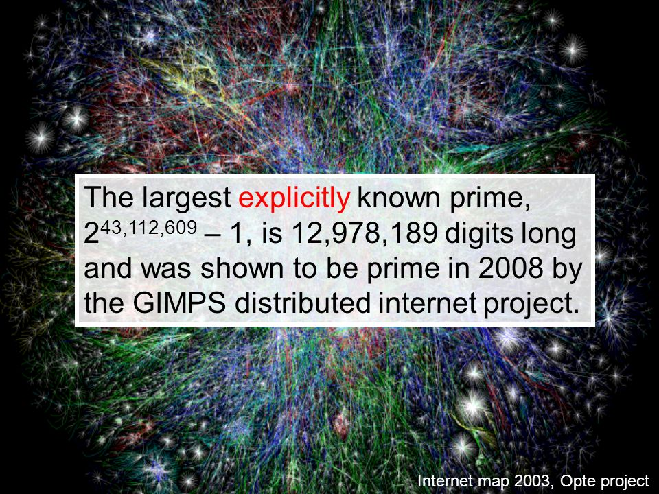 The largest explicitly known prime, 243,112,609 – 1, is 12,978,189 digits long and was shown to be prime in 2008 by the GIMPS distributed internet project.