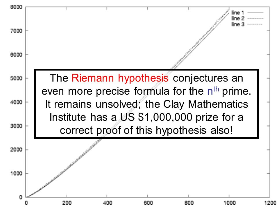 The Riemann hypothesis conjectures an even more precise formula for the nth prime.