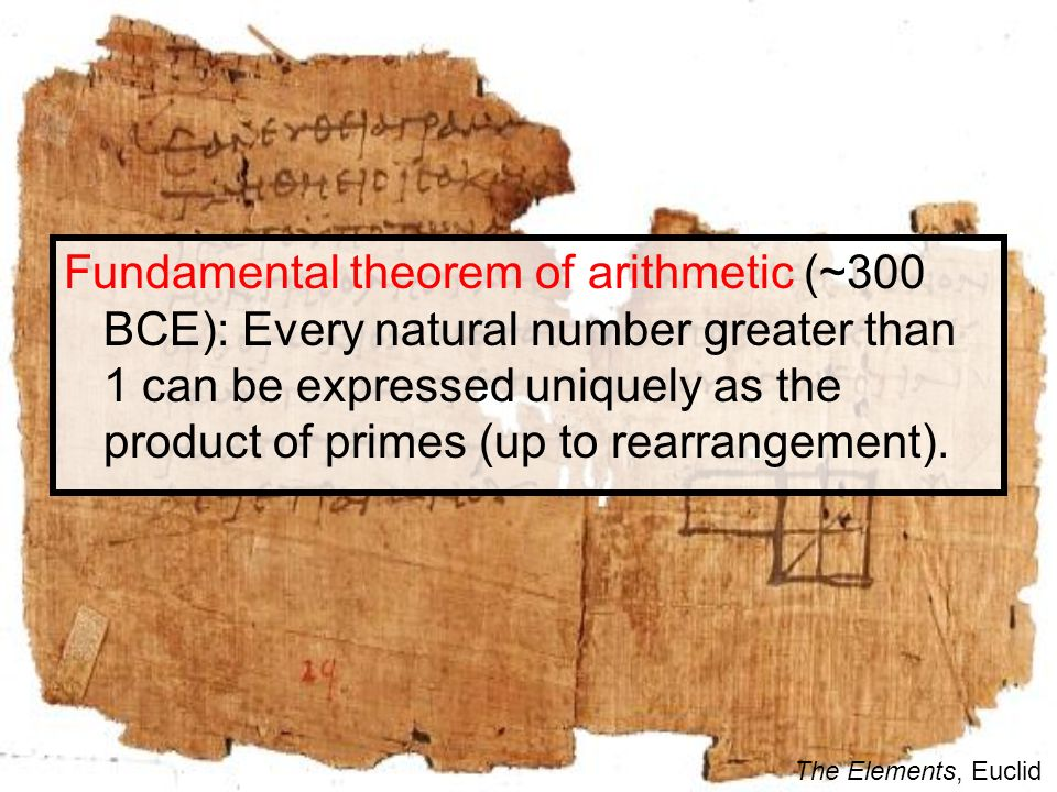 Fundamental theorem of arithmetic (~300 BCE): Every natural number greater than 1 can be expressed uniquely as the product of primes (up to rearrangement).