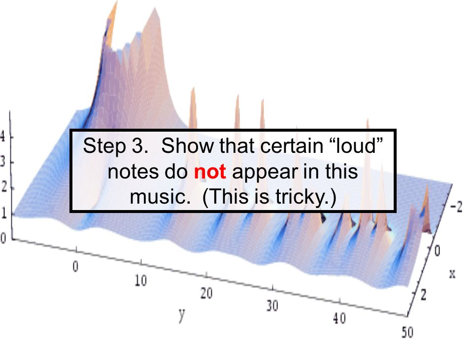 Step 3. Show that certain loud notes do not appear in this music