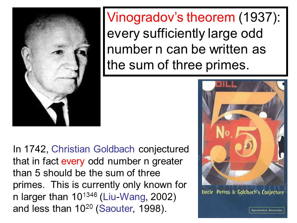 Vinogradov's theorem (1937): every sufficiently large odd number n can be written as the sum of three primes.