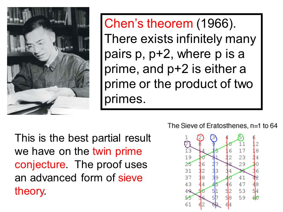 Chen's theorem (1966). There exists infinitely many pairs p, p+2, where p is a prime, and p+2 is either a prime or the product of two primes.