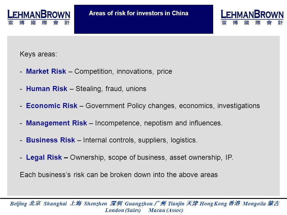Market Risk – Competition, innovations, price
