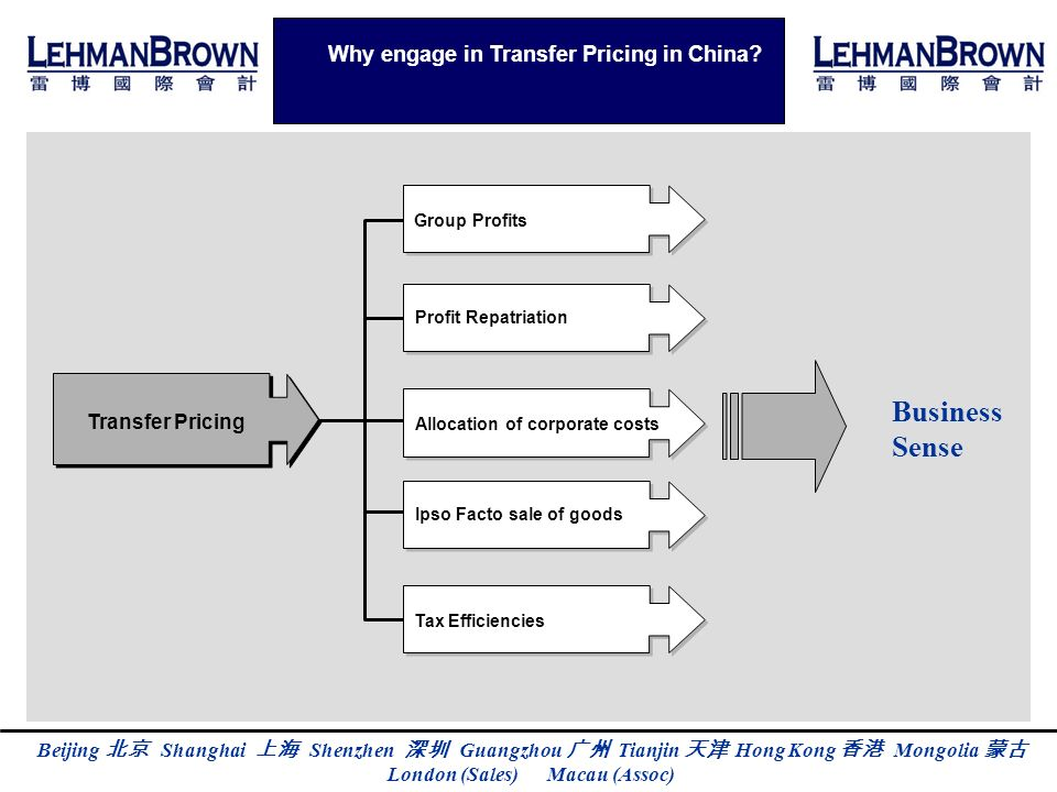 Business Sense Why engage in Transfer Pricing in China