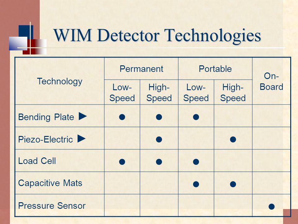 WIM Detector Technologies