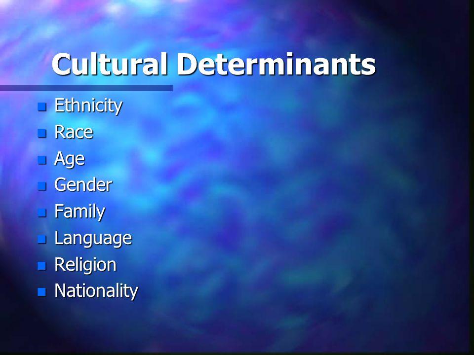 Cultural Determinants