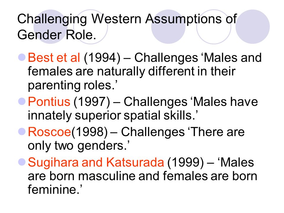 Challenging Western Assumptions of Gender Role.