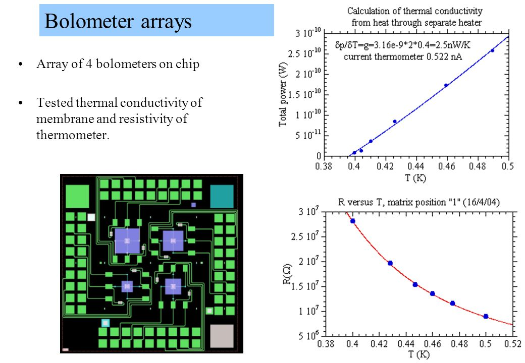 Bolometer arrays Array of 4 bolometers on chip