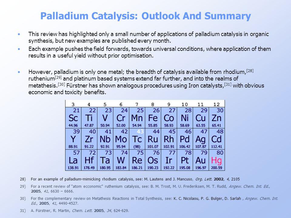 Palladium Catalysis: Outlook And Summary